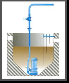 Bombas de agua sumergibles centr fugas para pozos abra - Bombas de agua sumergibles pequenas ...